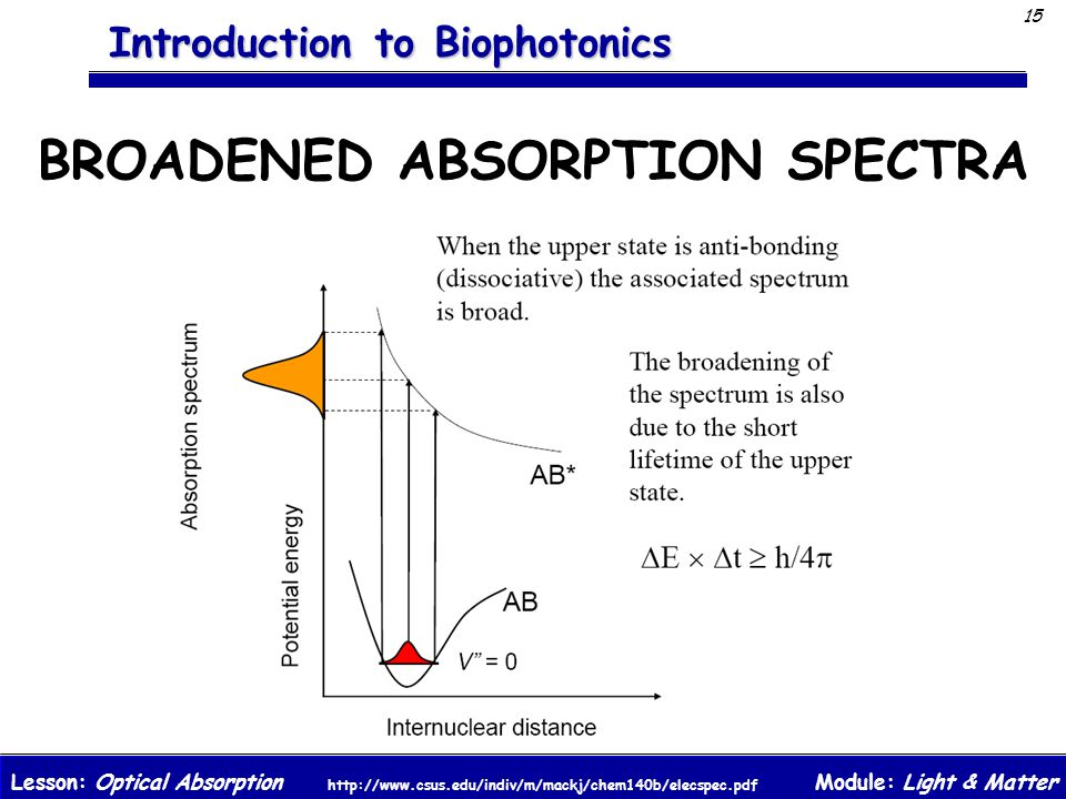 Module: Light & MatterLesson: Optical Absorption 15 Introduction to Biophotonics BROADENED ABSORPTION SPECTRA http://www.csus.edu/indiv/m/mackj/chem14