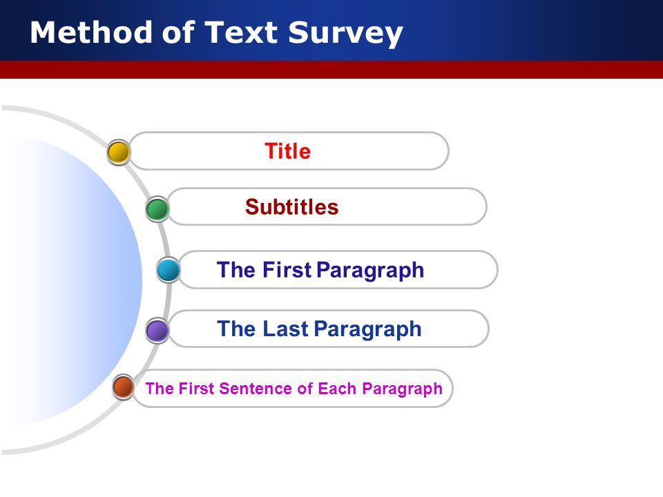 Method of Text Survey The First Sentence of Each Paragraph The Last Paragraph The First Paragraph Subtitles Title