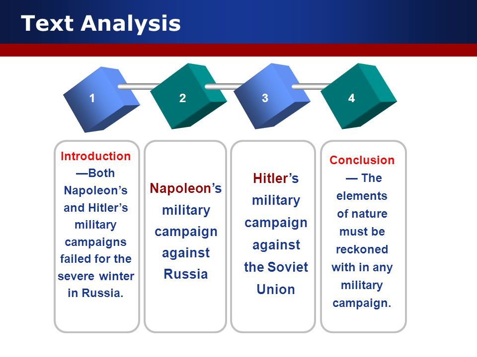 Text Analysis 1234 Introduction —Both Napoleon's and Hitler's military campaigns failed for the severe winter in Russia.