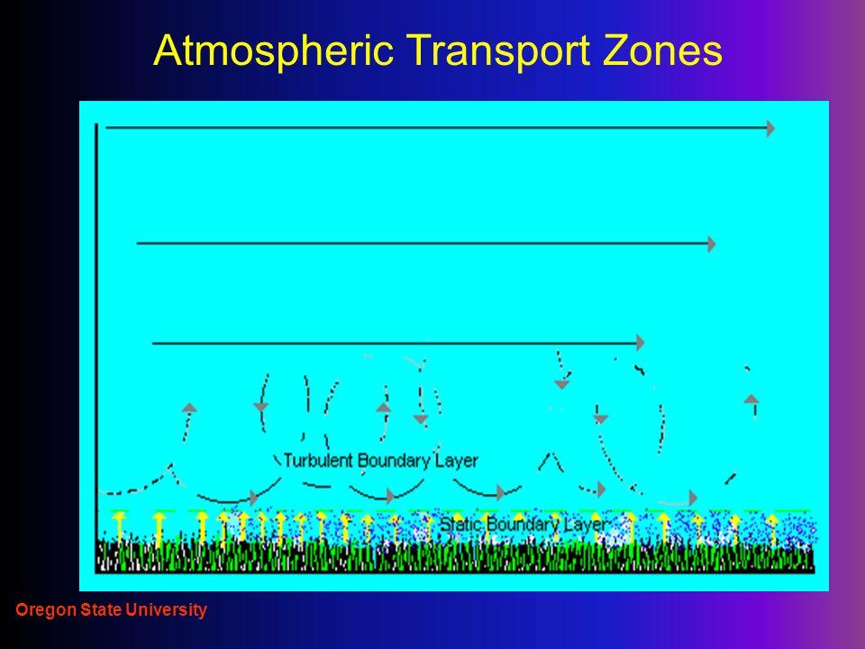 Atmospheric Transport Zones