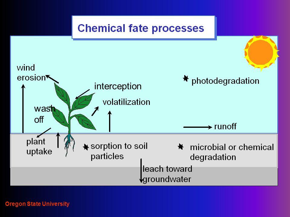 Oregon State University Pesticide Properties used to evaluate fate in the Environment water sol ppm Koc ml/g Vapor pressure mm Hg soil 1/2 life days foliar 1/2 life days Atrazine331002.90E-07605 Diuron424806.90E-089030 MCPA ester510001.50E-06258 pendimethalin2850009.40E-069030 triclopyr ester237801.26E-064615 carbaryl1203001.20E-06107 chlorpyrifos0.460701.70E-05303 malathion13018008.00E-0613 esfenvalerate0.00253001.10E-08358