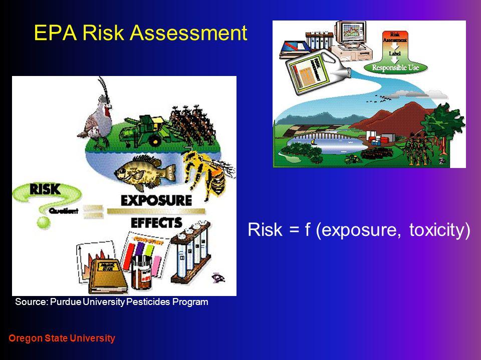 Oregon State University EPA Risk Assessment Risk = f (exposure, toxicity) Source: Purdue University Pesticides Program