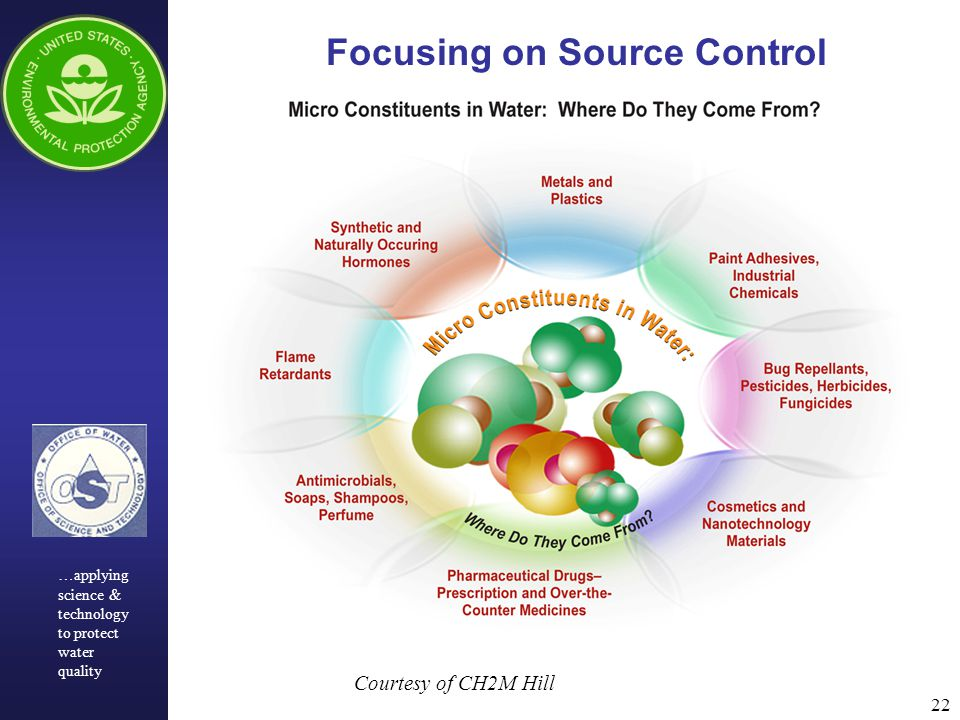 22 …applying science & technology to protect water quality Courtesy of CH2M Hill Focusing on Source Control