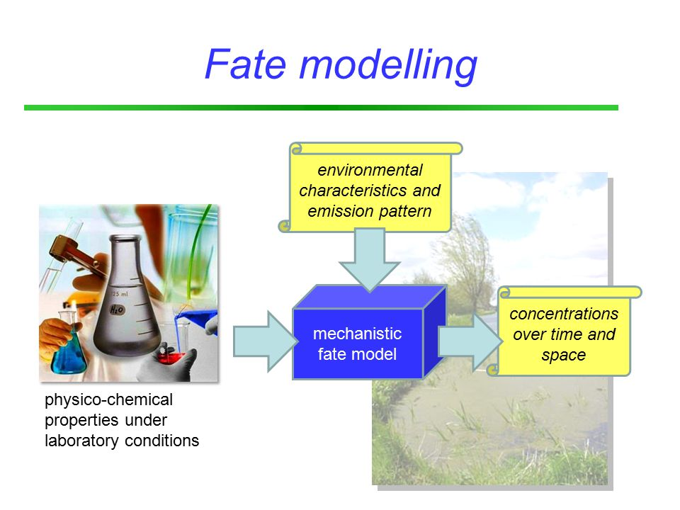 concentrations over time and space environmental characteristics and emission pattern Fate modelling mechanistic fate model physico-chemical properties under laboratory conditions