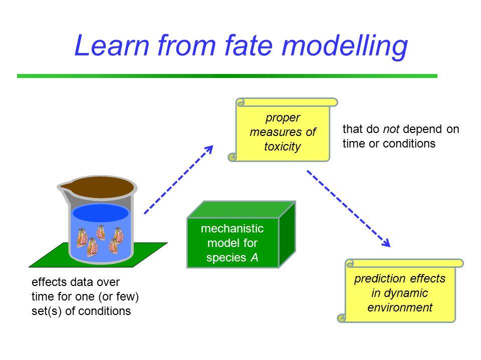 Ex.1: maintenance costs time cumulative offspring time body length TPT Jager et al. (2004)