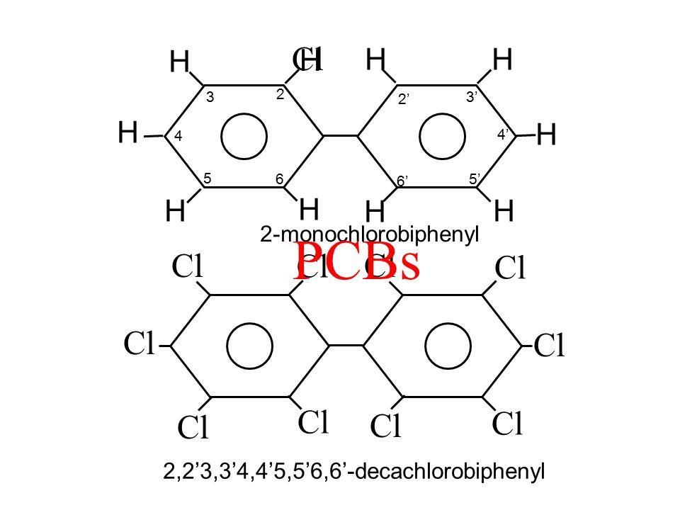 Cl H H HH H H H H H H 2 3 4 5 6 2' 3' 4' 5' 6' Cl 2,2'3,3'4,4'5,5'6,6'-decachlorobiphenyl 2-monochlorobiphenyl PCBs
