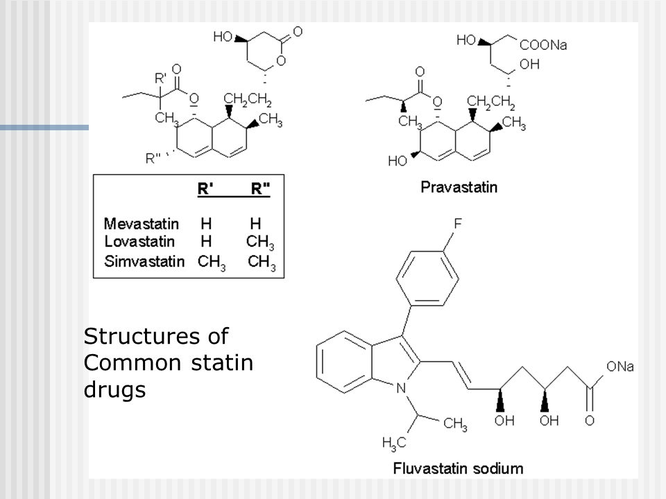 Structures of Common statin drugs