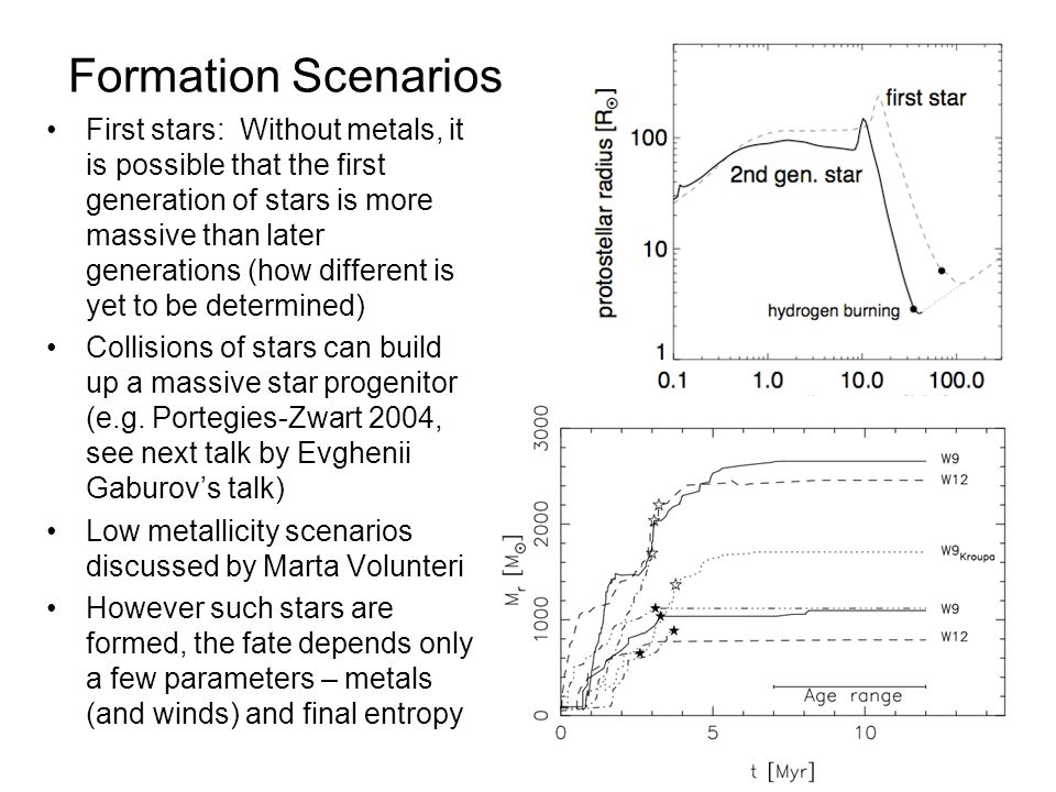 Formation Scenarios First stars: Without metals, it is possible that the first generation of stars is more massive than later generations (how different is yet to be determined) Collisions of stars can build up a massive star progenitor (e.g.