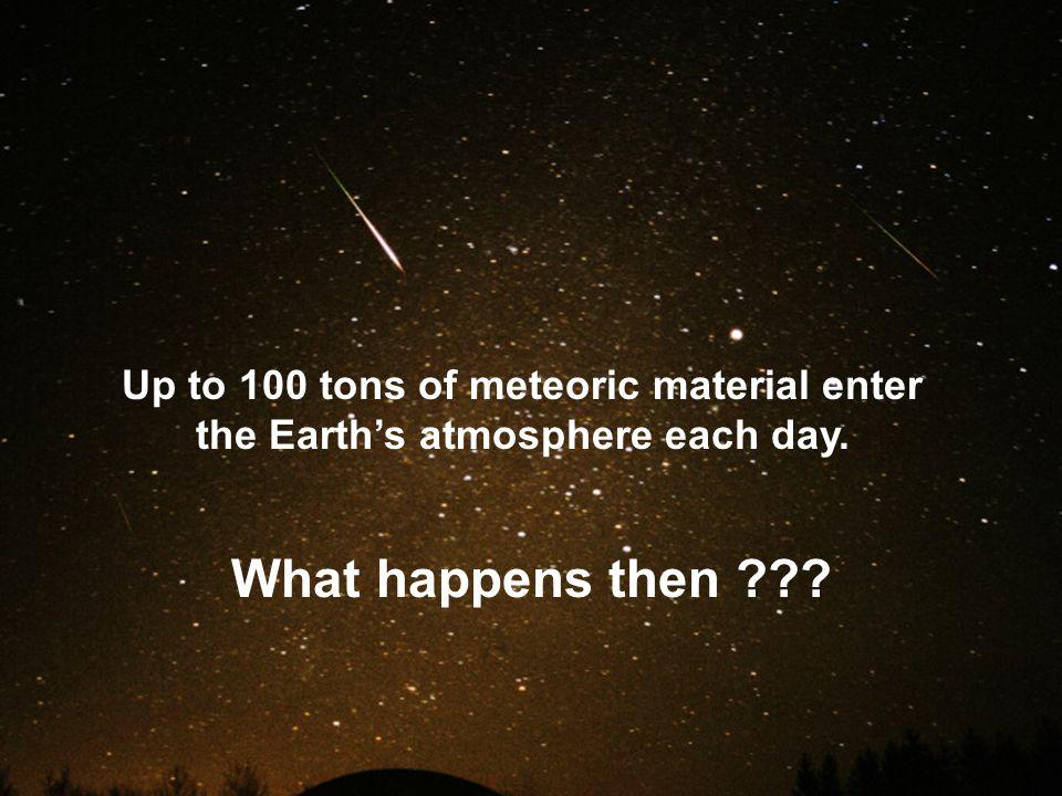 What happens then ???