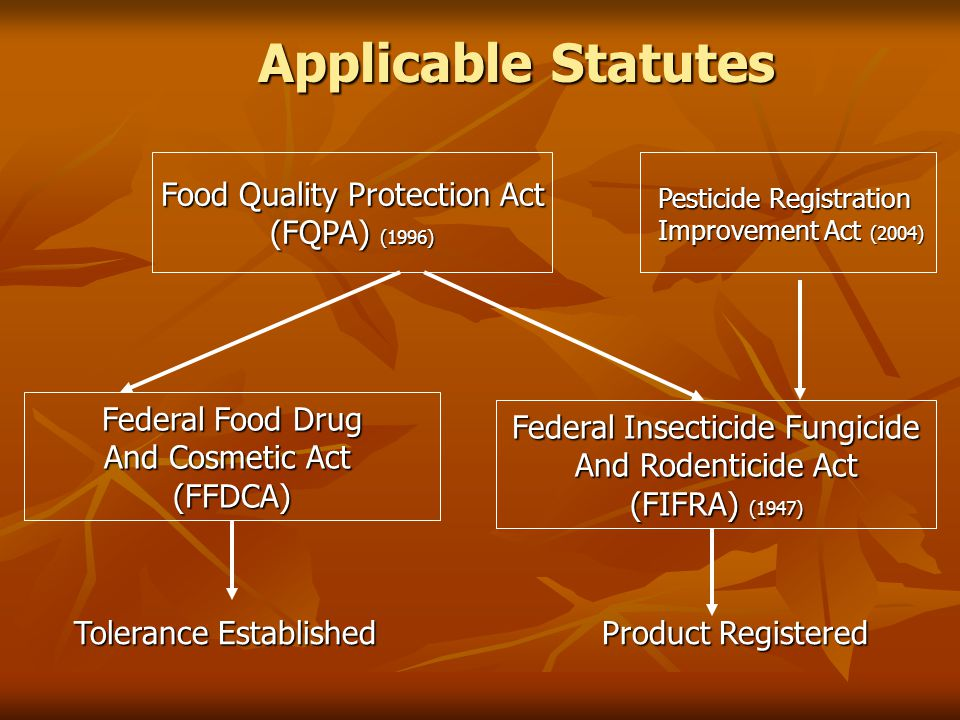 Federal Food Drug And Cosmetic Act (FFDCA) Tolerance Established Product Registered Food Quality Protection Act (FQPA) (1996) Federal Insecticide Fungicide And Rodenticide Act (FIFRA) (1947) Applicable Statutes Pesticide Registration Improvement Act (2004)