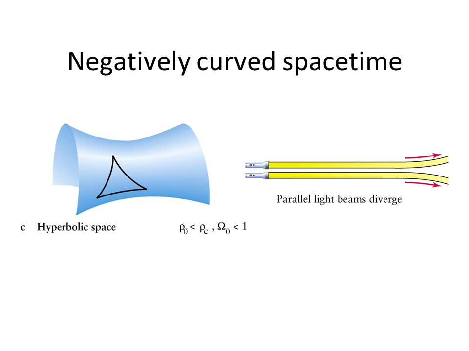 Negatively curved spacetime