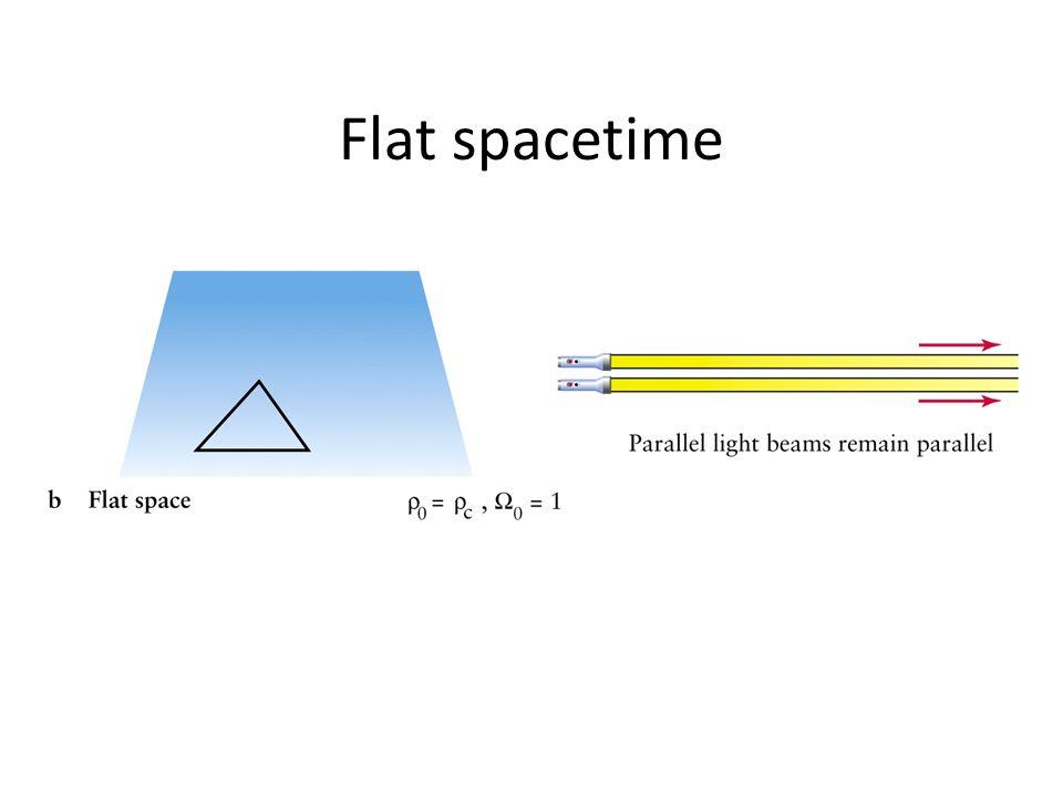 Flat spacetime
