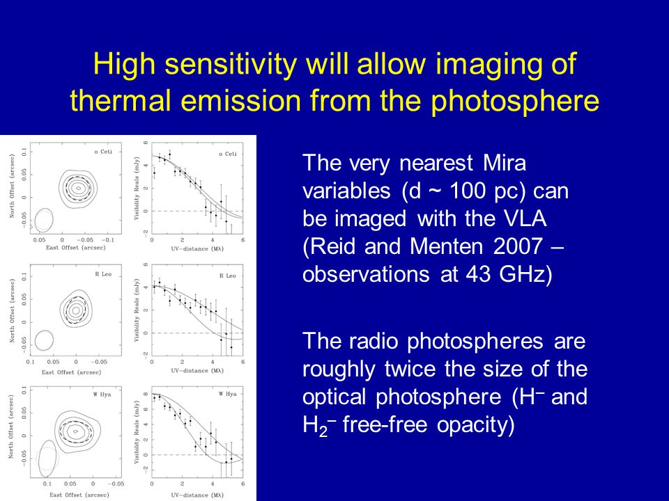 High sensitivity will allow imaging of thermal emission from the photosphere The very nearest Mira variables (d ~ 100 pc) can be imaged with the VLA (Reid and Menten 2007 – observations at 43 GHz) The radio photospheres are roughly twice the size of the optical photosphere (H – and H 2 – free-free opacity)