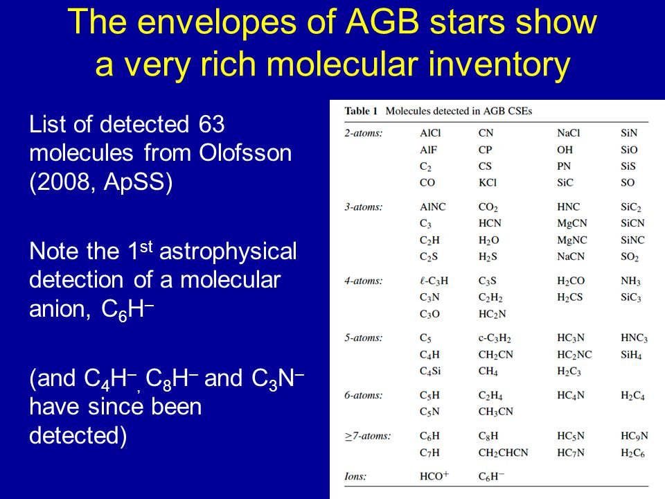 The envelopes of AGB stars show a very rich molecular inventory List of detected 63 molecules from Olofsson (2008, ApSS) Note the 1 st astrophysical detection of a molecular anion, C 6 H – (and C 4 H –, C 8 H – and C 3 N – have since been detected)