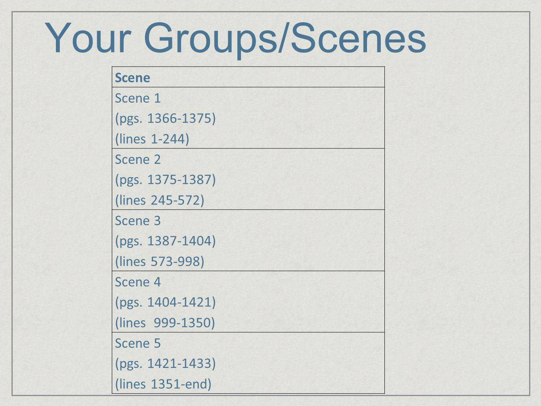 Your Groups/Scenes Scene Scene 1 (pgs. 1366-1375) (lines 1-244) Scene 2 (pgs. 1375-1387) (lines 245-572) Scene 3 (pgs. 1387-1404) (lines 573-998) Scen