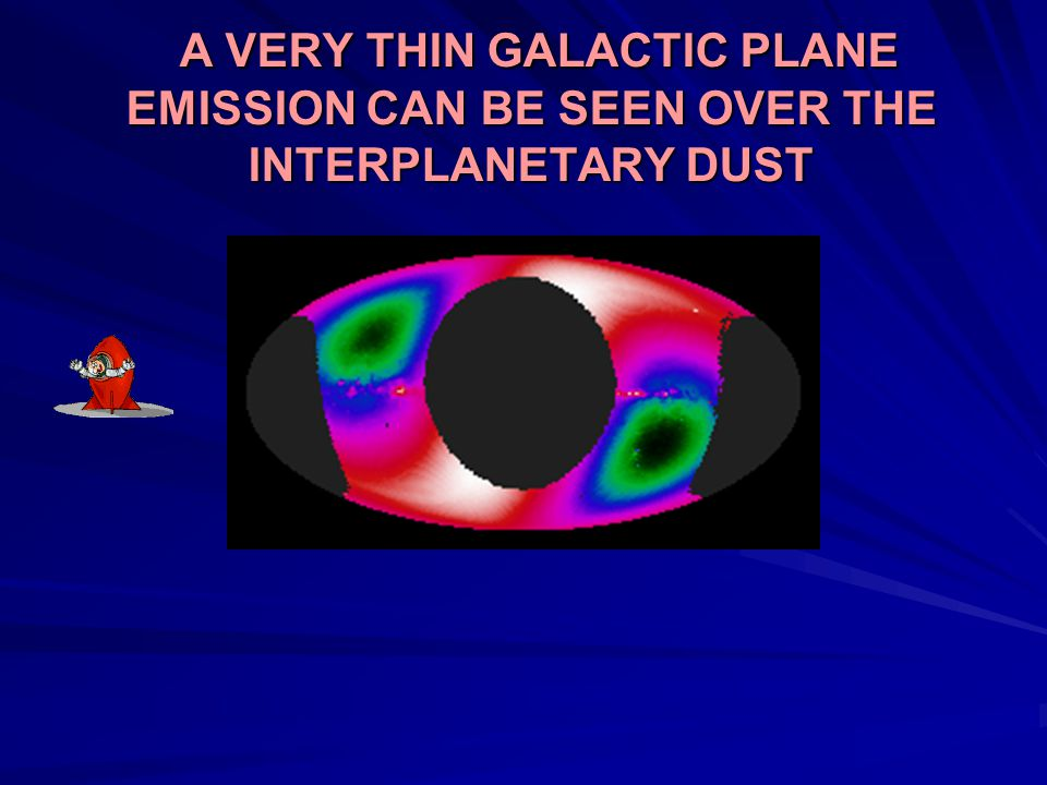 A VERY THIN GALACTIC PLANE EMISSION CAN BE SEEN OVER THE INTERPLANETARY DUST A VERY THIN GALACTIC PLANE EMISSION CAN BE SEEN OVER THE INTERPLANETARY DUST
