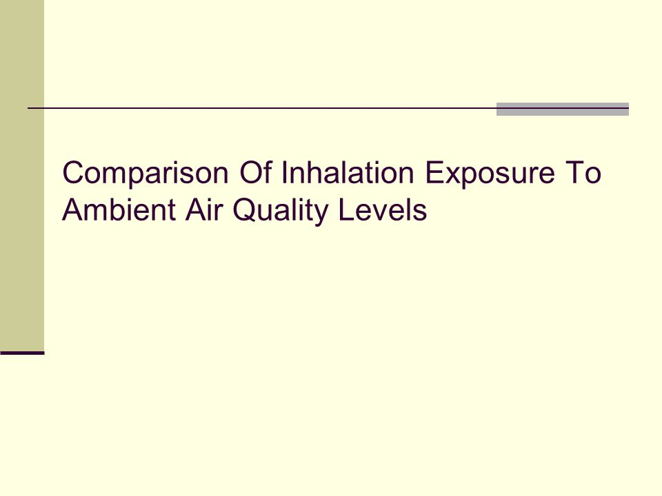 Comparison Of Inhalation Exposure To Ambient Air Quality Levels