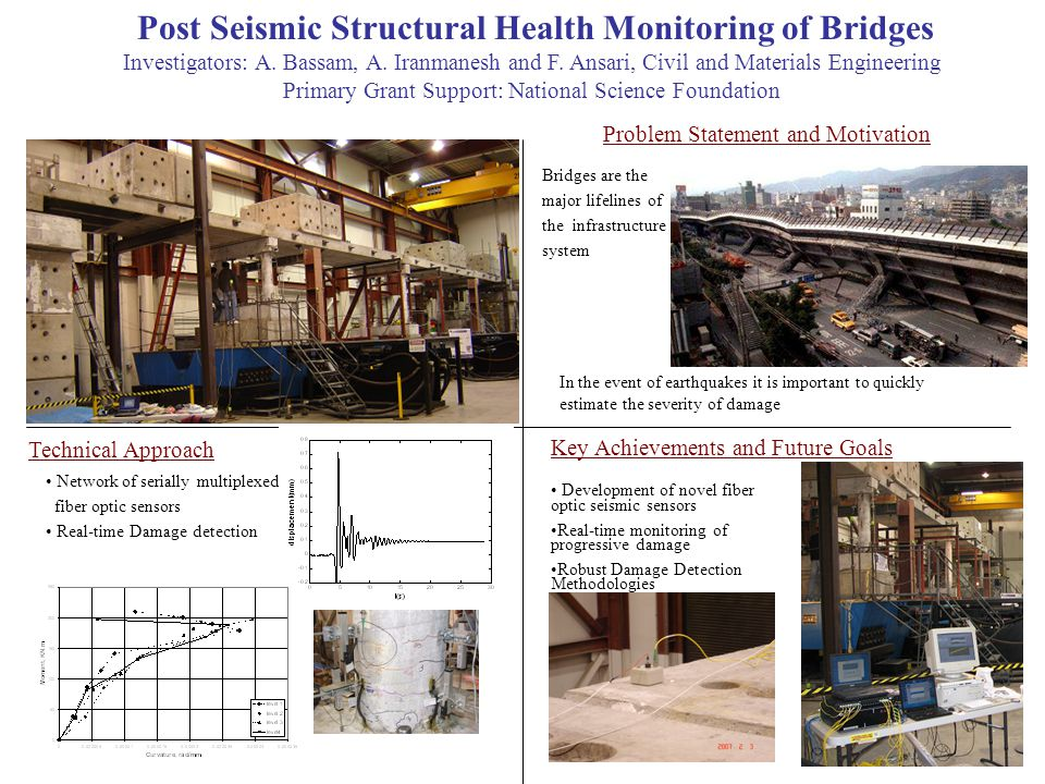 Post Seismic Structural Health Monitoring of Bridges Investigators: A.