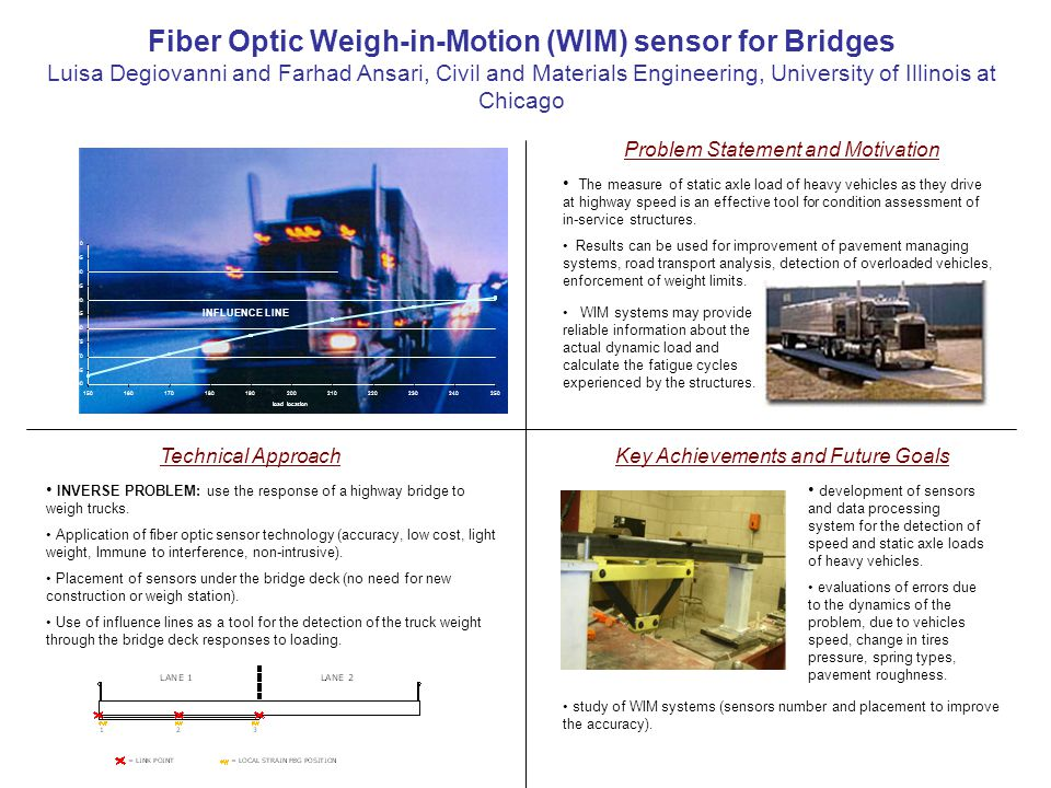 Fiber Optic Weigh-in-Motion (WIM) sensor for Bridges Luisa Degiovanni and Farhad Ansari, Civil and Materials Engineering, University of Illinois at Chicago Problem Statement and Motivation Technical ApproachKey Achievements and Future Goals The measure of static axle load of heavy vehicles as they drive at highway speed is an effective tool for condition assessment of in-service structures.