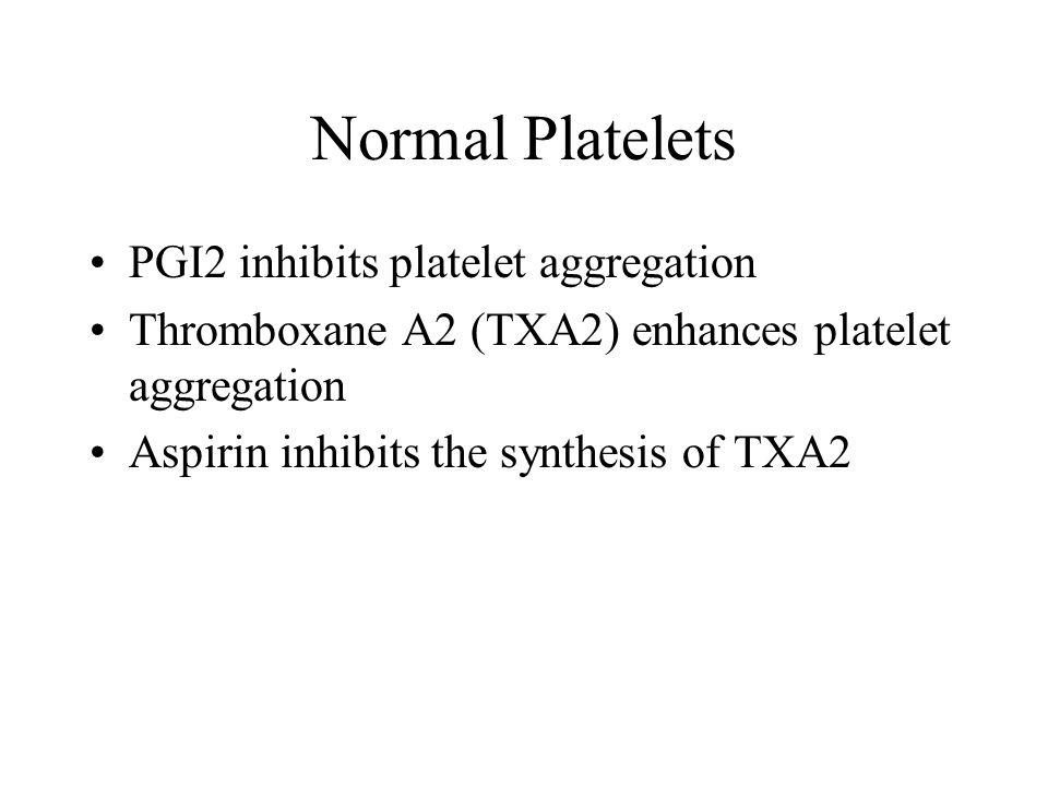 Normal Platelets PGI2 inhibits platelet aggregation Thromboxane A2 (TXA2) enhances platelet aggregation Aspirin inhibits the synthesis of TXA2