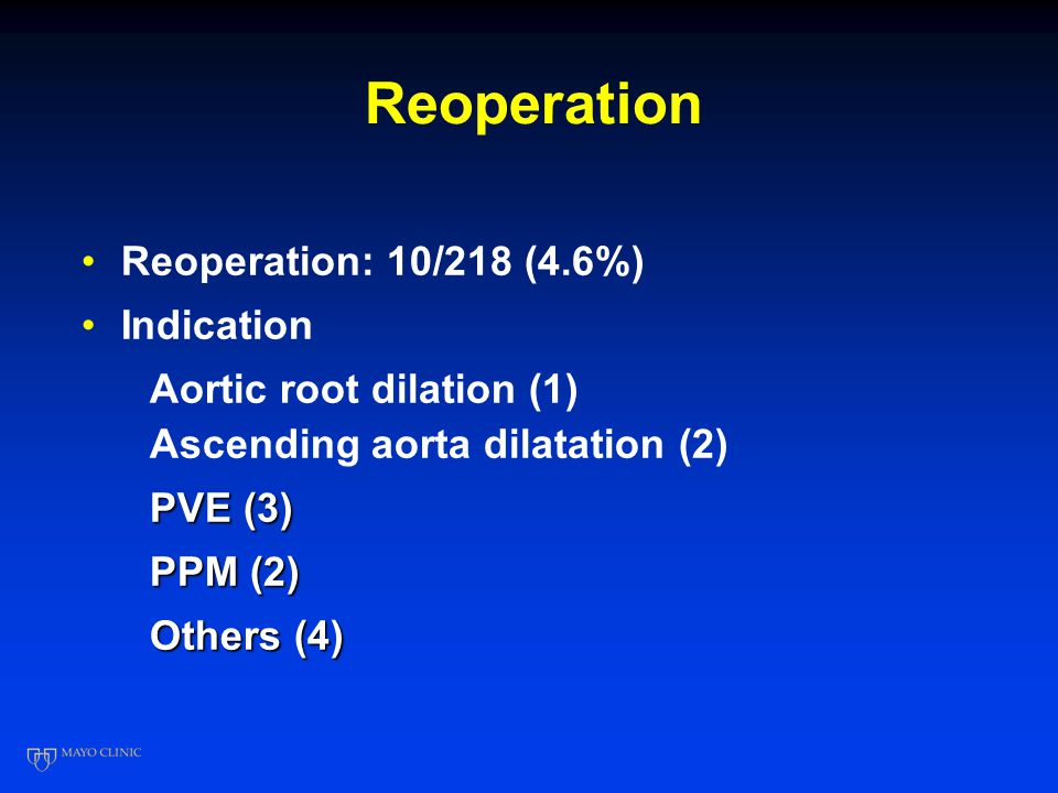Reoperation Reoperation: 10/218 (4.6%) Indication Aortic root dilation (1) Ascending aorta dilatation (2) PVE (3) PVE (3) PPM (2) PPM (2) Others (4) Others (4)