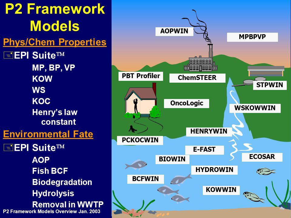 P2 Framework Models Overview Jan. 2003 10 P2 Framework Models Phys/Chem Properties +EPI Suite  MP, BP, VP KOW WS KOC Henry's law constant Environment