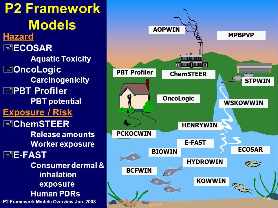 P2 Framework Models Overview Jan. 2003 11 P2 Framework Models Hazard +ECOSAR Aquatic Toxicity +OncoLogic Carcinogenicity +PBT Profiler PBT potential E