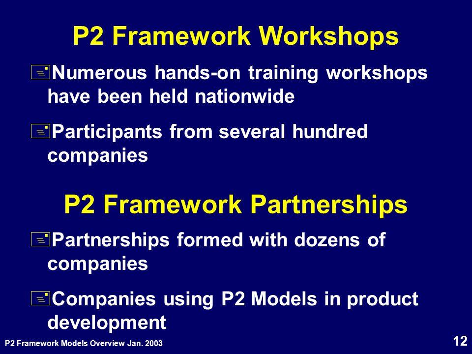 P2 Framework Models Overview Jan. 2003 12 P2 Framework Workshops +Numerous hands-on training workshops have been held nationwide +Participants from se