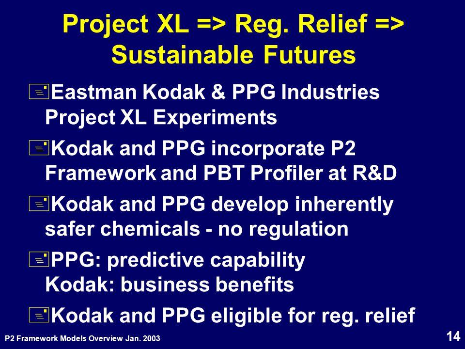 P2 Framework Models Overview Jan. 2003 14 Project XL => Reg. Relief => Sustainable Futures +Eastman Kodak & PPG Industries Project XL Experiments +Kod