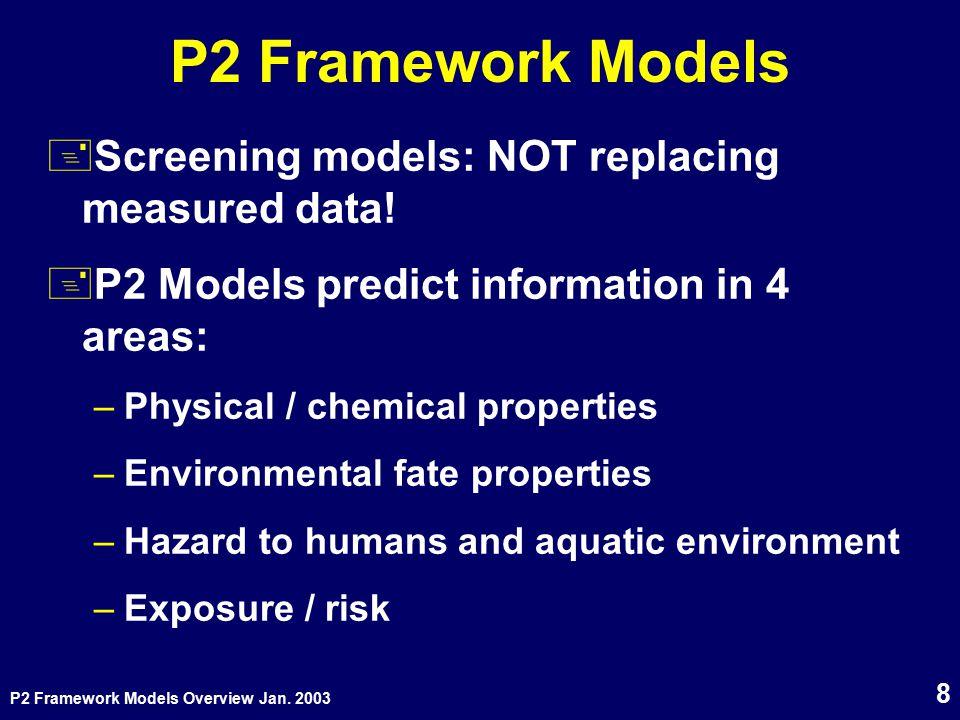 P2 Framework Models Overview Jan. 2003 8 P2 Framework Models +Screening models: NOT replacing measured data! +P2 Models predict information in 4 areas