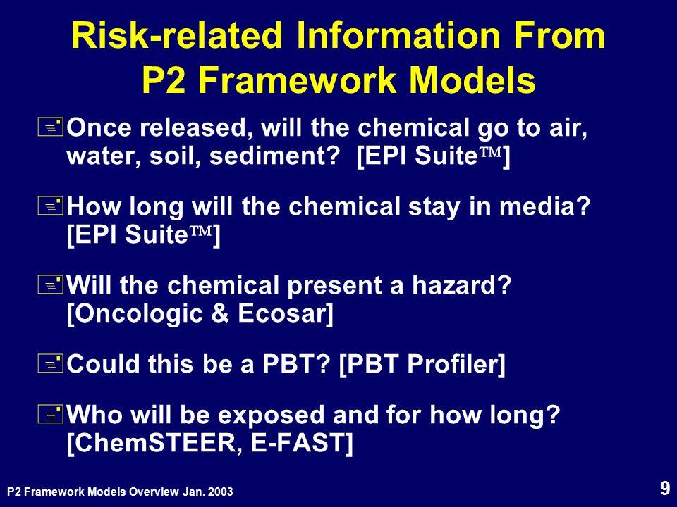 P2 Framework Models Overview Jan.