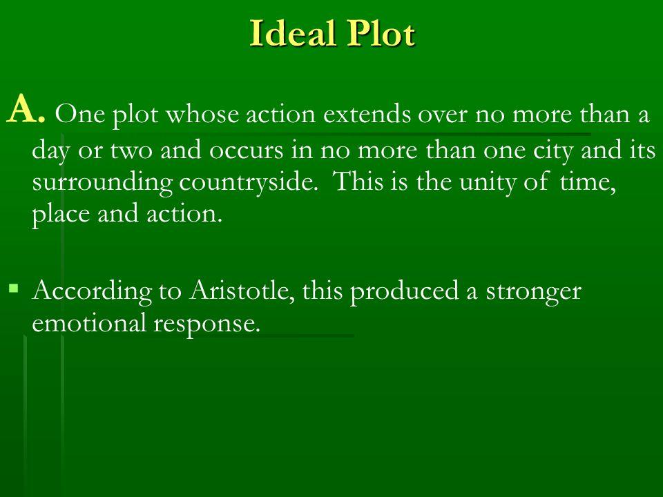 Ideal Plot A.