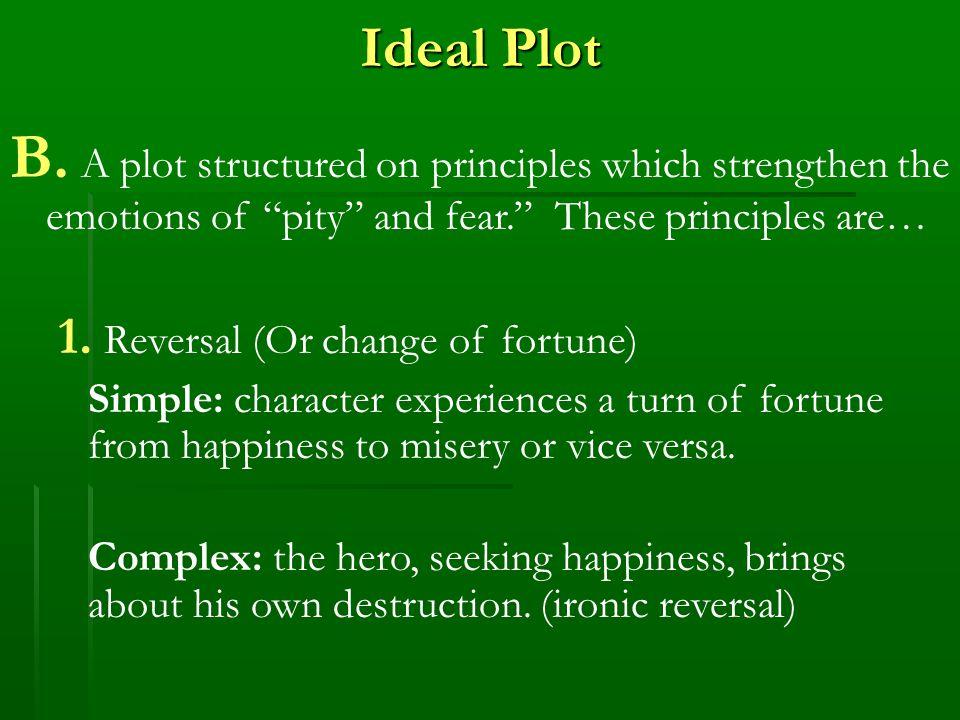 Ideal Plot B.