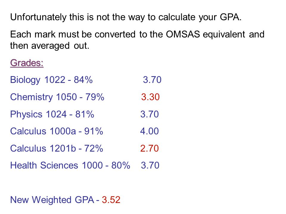 Unfortunately this is not the way to calculate your GPA.