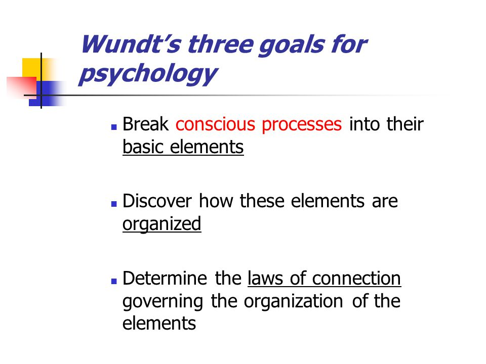 Wundt's three goals for psychology Break conscious processes into their basic elements Discover how these elements are organized Determine the laws of