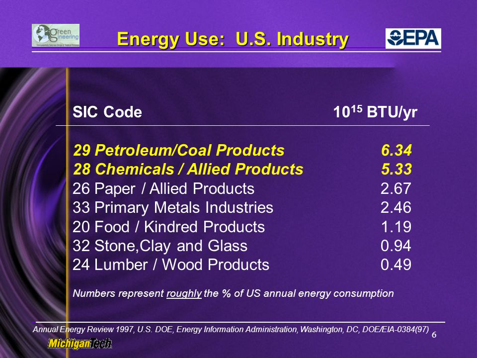 27 MA Production: Environmental Impacts Level 1.