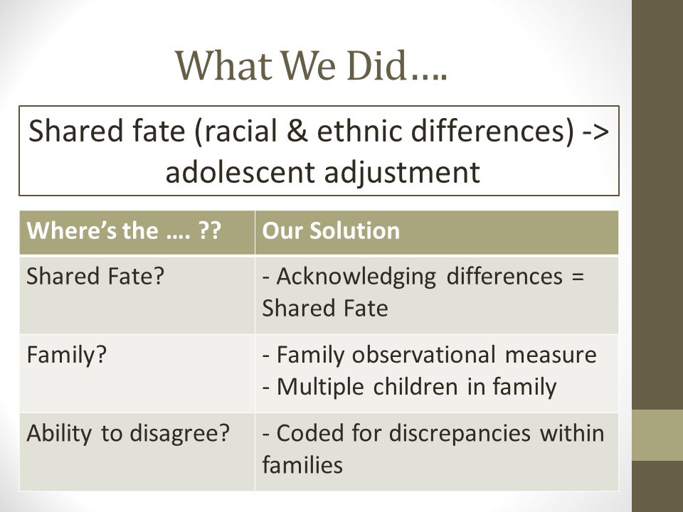 What We Did…. Shared fate (racial & ethnic differences) -> adolescent adjustment Where's the …. ??Our Solution Shared Fate?- Acknowledging differences
