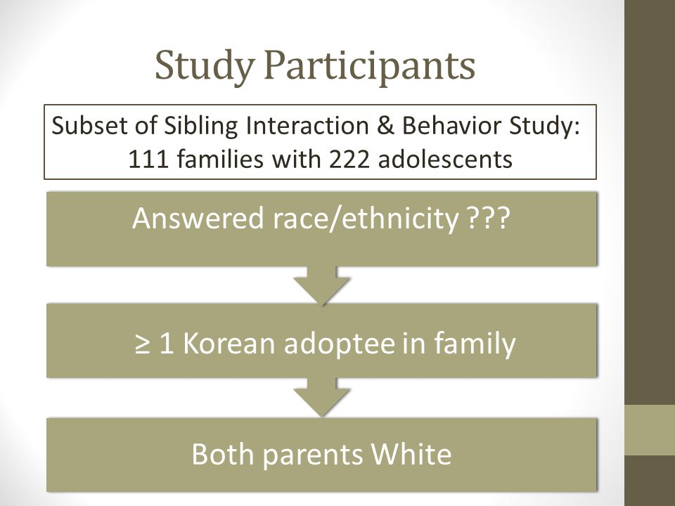 Study Participants Subset of Sibling Interaction & Behavior Study: 111 families with 222 adolescents Both parents White Answered race/ethnicity ??? ≥