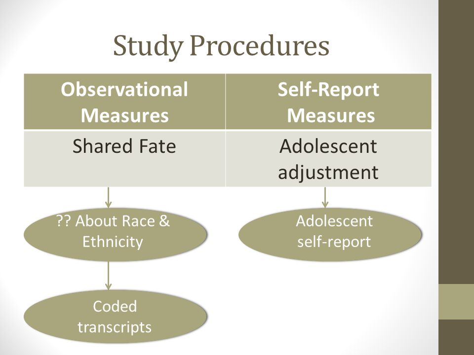 Study Procedures Observational Measures Self-Report Measures Shared FateAdolescent adjustment ?? About Race & Ethnicity Coded transcripts Adolescent s