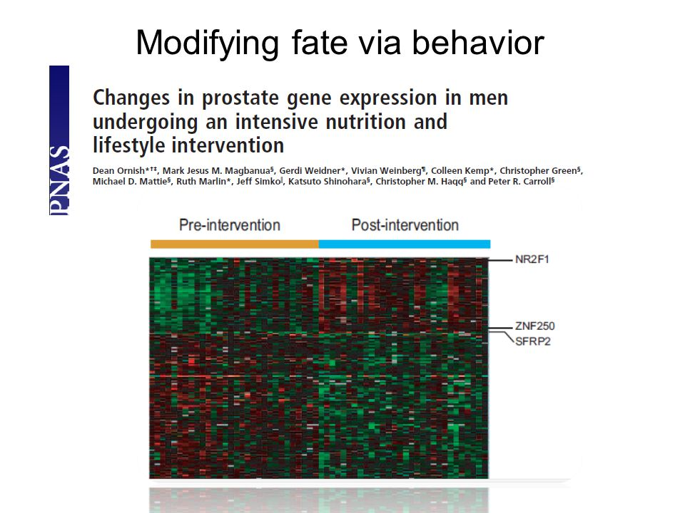 Modifying fate via behavior