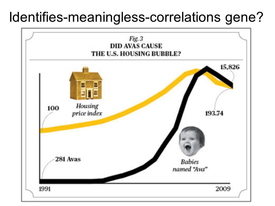 Percent of non-coding DNA increases with organism complexity Mattick, J.S. Scientific American 2004