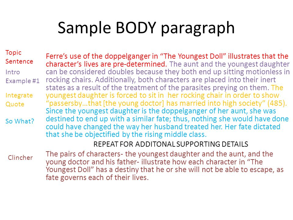 Sample BODY paragraph Ferre's use of the doppelganger in The Youngest Doll illustrates that the character's lives are pre-determined.