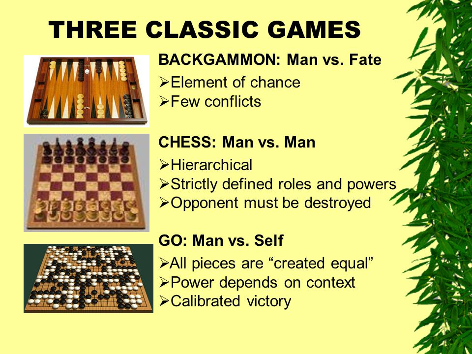 THREE CLASSIC GAMES BACKGAMMON: Man vs. Fate  Element of chance  Few conflicts CHESS: Man vs. Man  Hierarchical  Strictly defined roles and powers