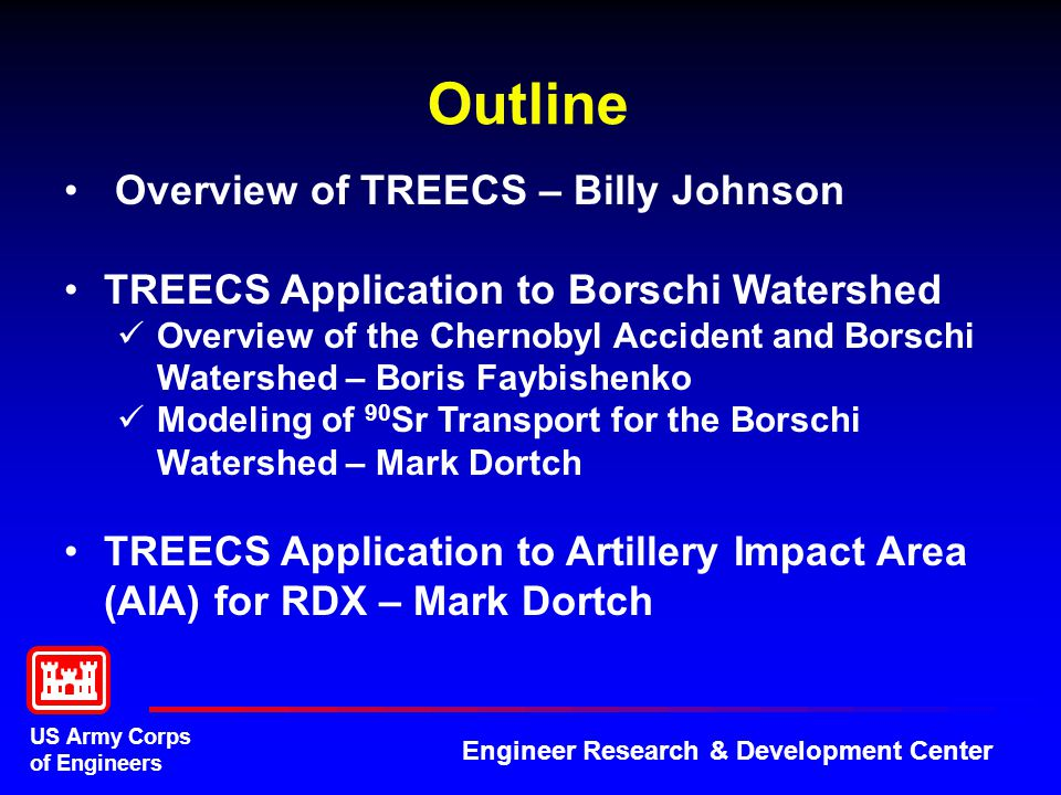 US Army Corps of Engineers Engineer Research & Development Center Application of TREECS™ to Borschi Watershed for 90 Sr and AIA for RDX Mark Dortch, PhD, PE Contractor to the Environmental Lab, ERDC