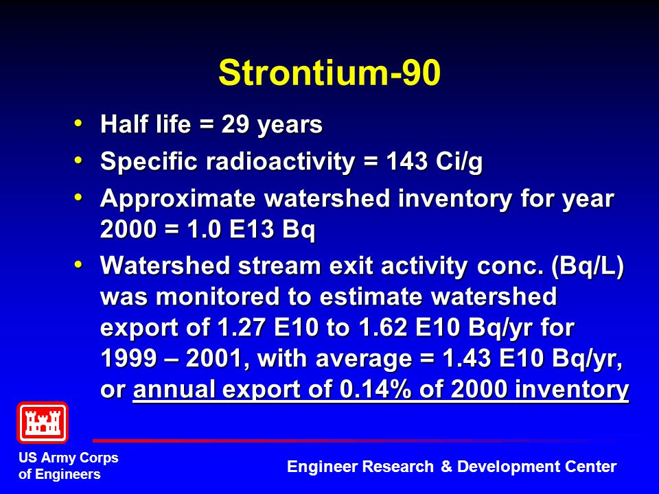 US Army Corps of Engineers Engineer Research & Development Center Strontium-90 Half life = 29 years Half life = 29 years Specific radioactivity = 143 Ci/g Specific radioactivity = 143 Ci/g Approximate watershed inventory for year 2000 = 1.0 E13 Bq Approximate watershed inventory for year 2000 = 1.0 E13 Bq Watershed stream exit activity conc.