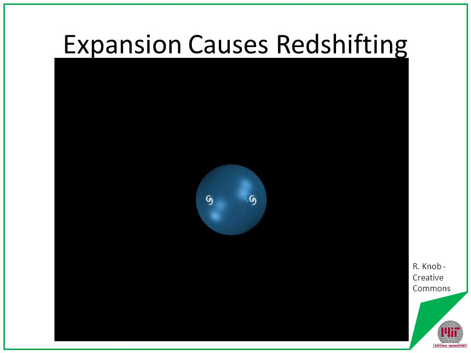 Expansion Causes Redshifting Cosmological redshift (vs doppler shift or gravitational redshifting) Observed evidence of expanding universe and big bang R.