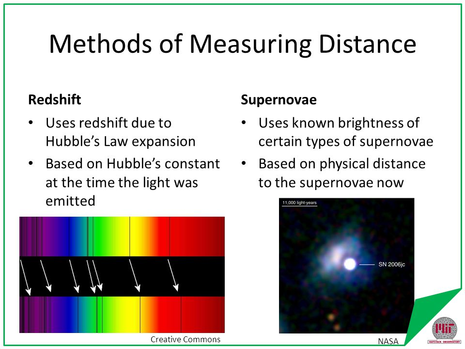 Methods of Measuring Distance Redshift Uses redshift due to Hubble's Law expansion Based on Hubble's constant at the time the light was emitted Supernovae Uses known brightness of certain types of supernovae Based on physical distance to the supernovae now NASA Creative Commons