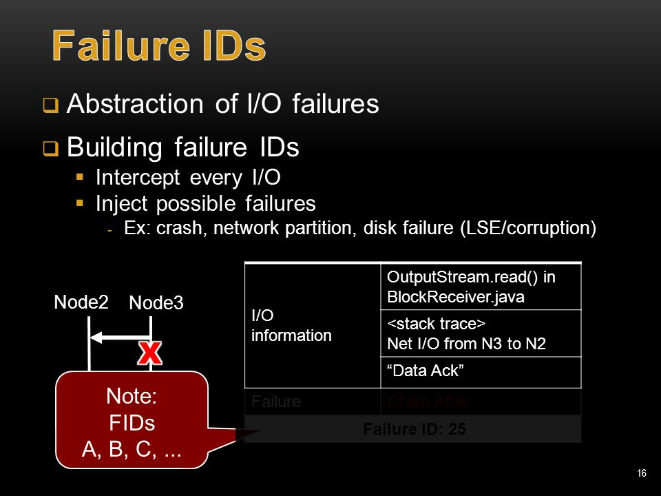 16  Abstraction of I/O failures  Building failure IDs  Intercept every I/O  Inject possible failures  Ex: crash, network partition, disk failure (LSE/corruption) Node2 Node3 I/O information OutputStream.read() in BlockReceiver.java Net I/O from N3 to N2 Data Ack FailureCrash After Failure ID: 25 Note: FIDs A, B, C,...