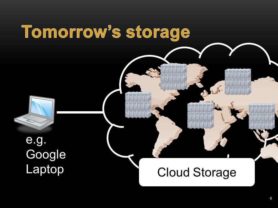 4 e.g. Google Laptop Cloud Storage