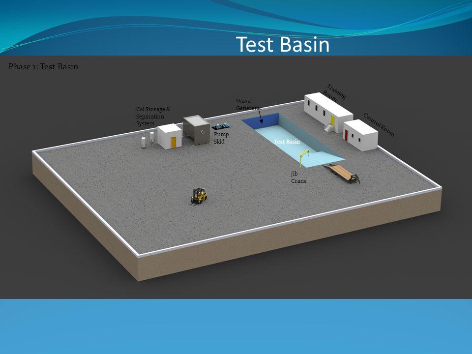 Wave Generator Oil Storage & Separation System Pump Skid Jib Crane Training Room Control Room Test Basin Phase 1: Test Basin Test Basin